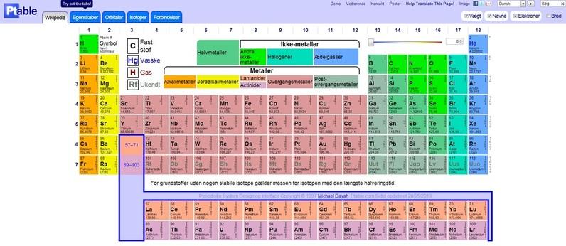luft fysik og kemi
